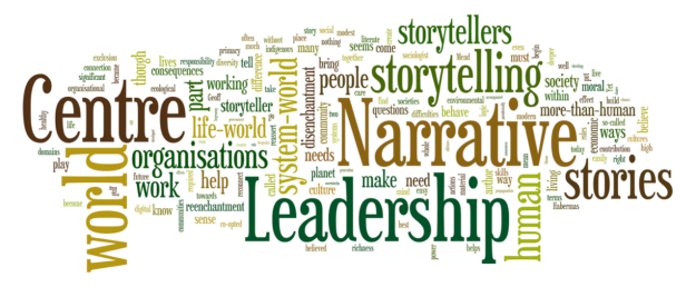 CNL wordle